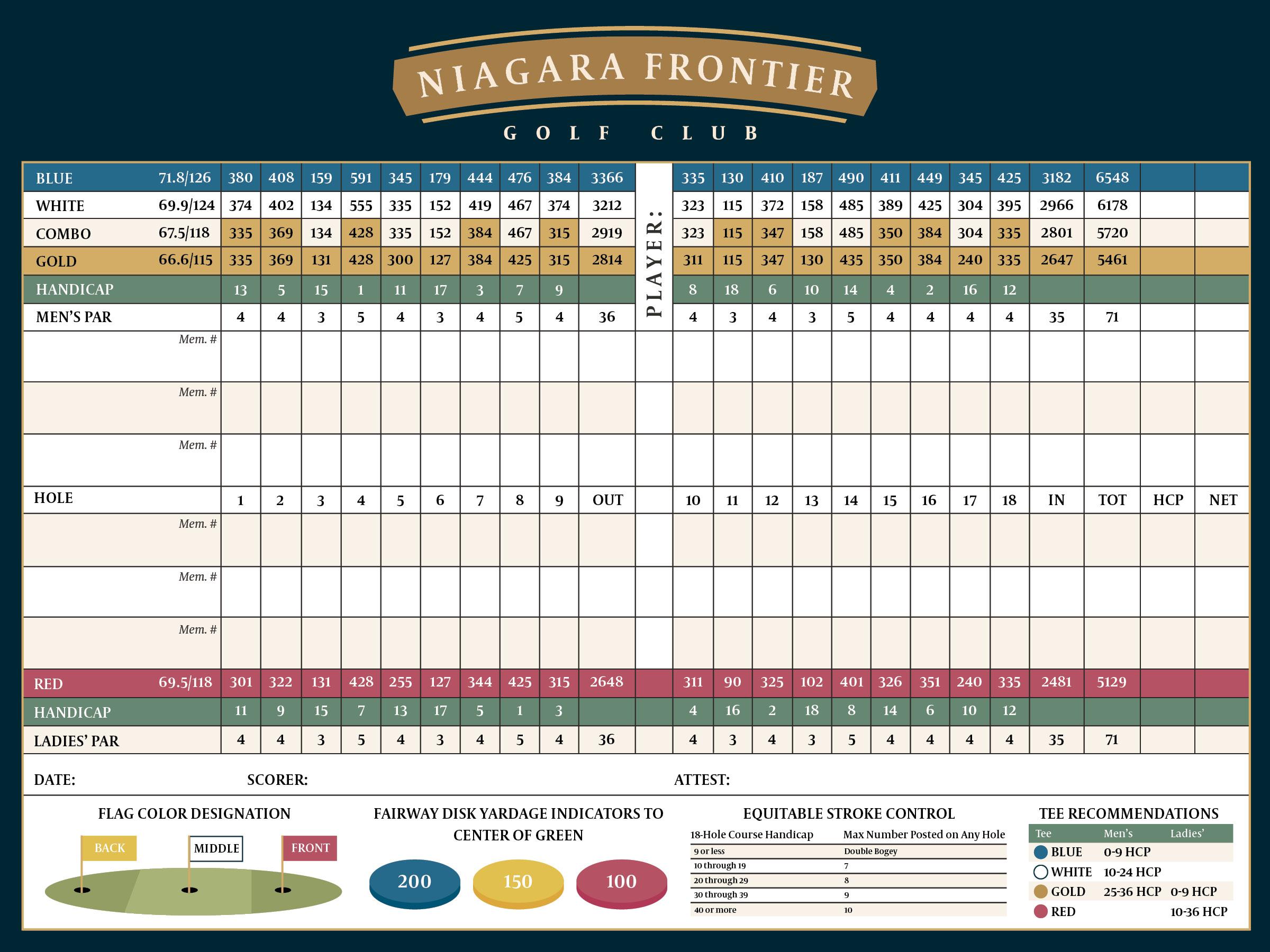 NFGC-Score-Card